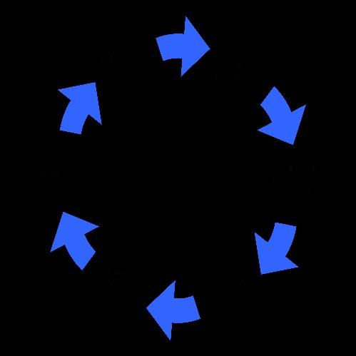 cercle douleur